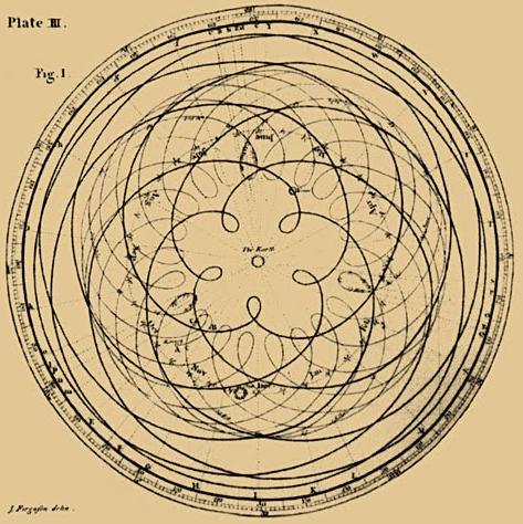 The Venus Orbit around the Earth…ain't she a beauty?
