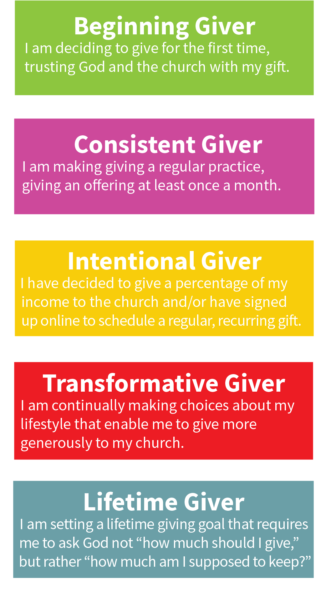 Giving - Each year, we are asked to pray about how God would be generous through us. Where are you in your generosity of giving?