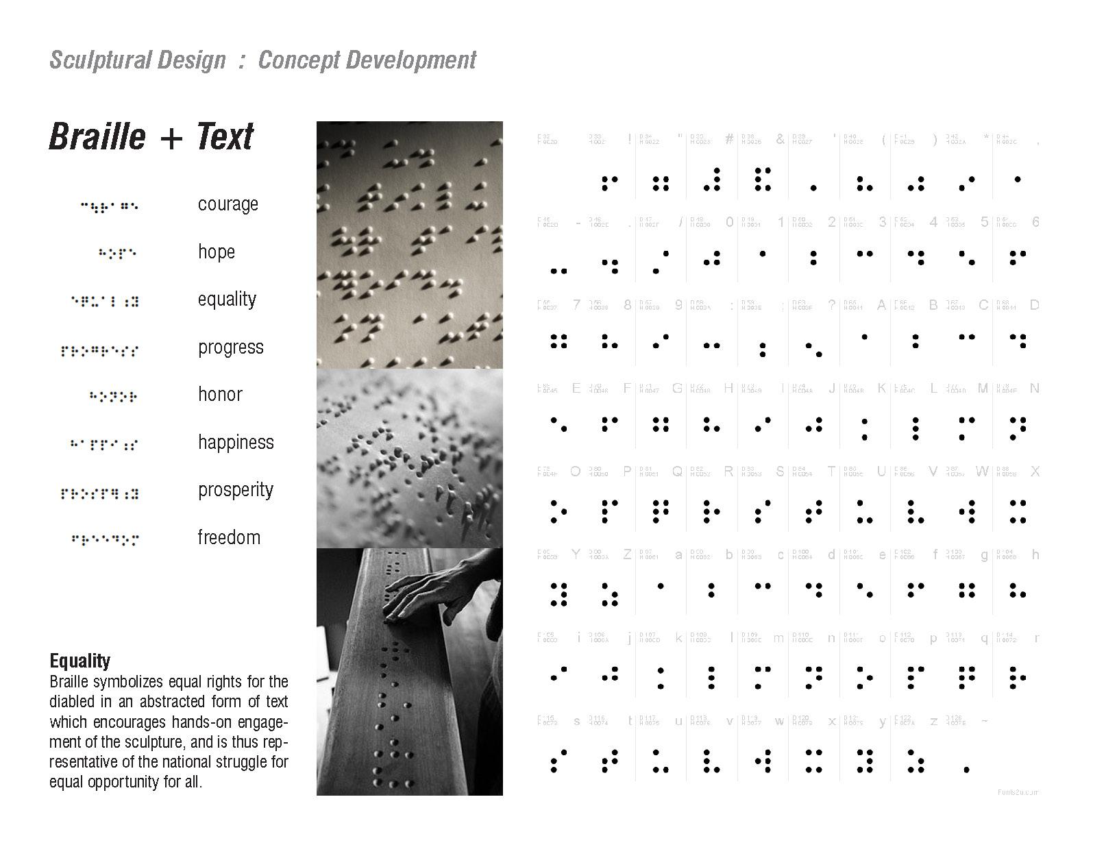 2014_0321 Matt Fajkus MF Architecture Presidential Sculpture_Page_2.jpg