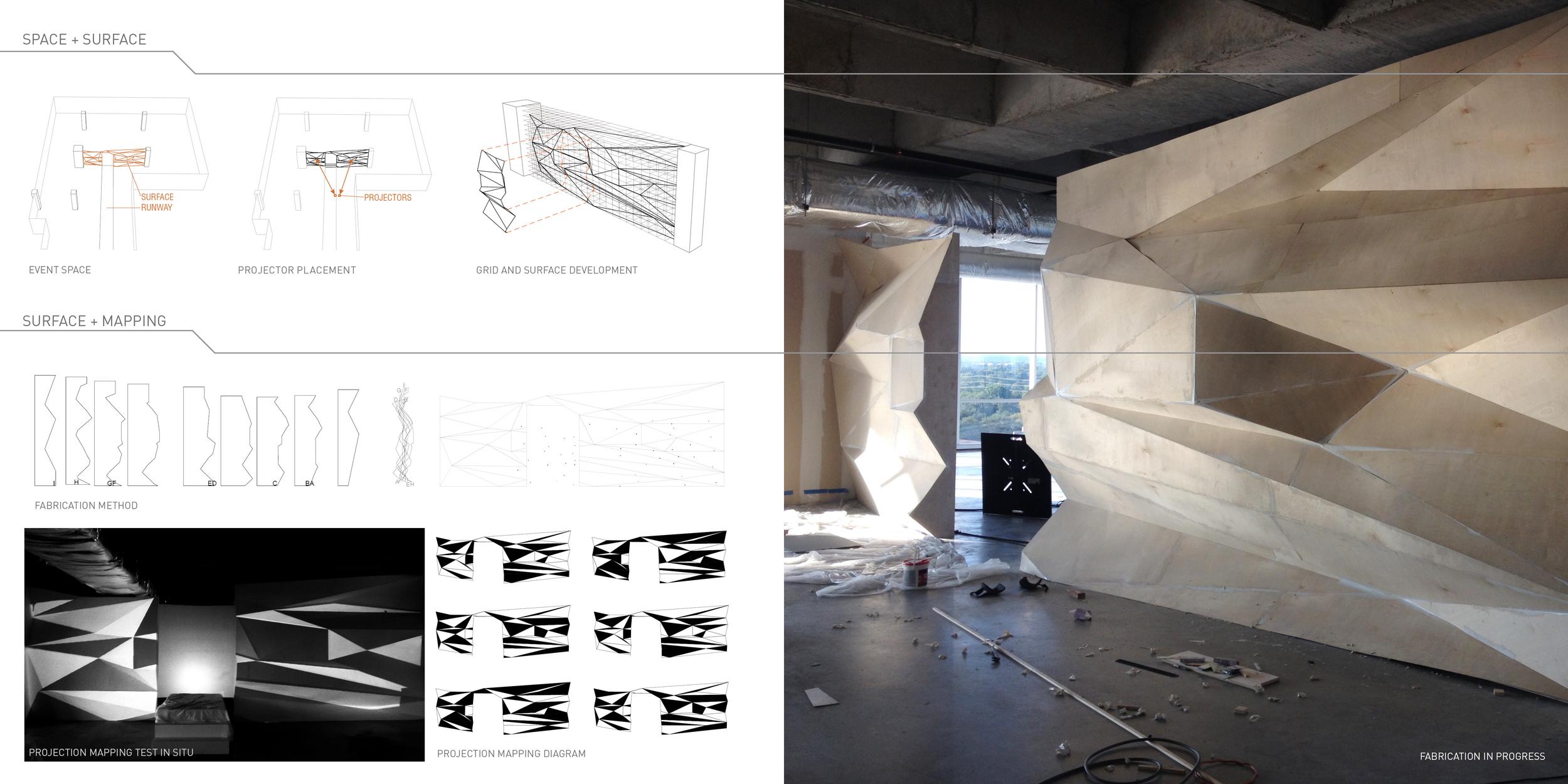 2014_1001 Matt Fajkus MF Architecture Tribeza Style Week Fashion Show2.jpg