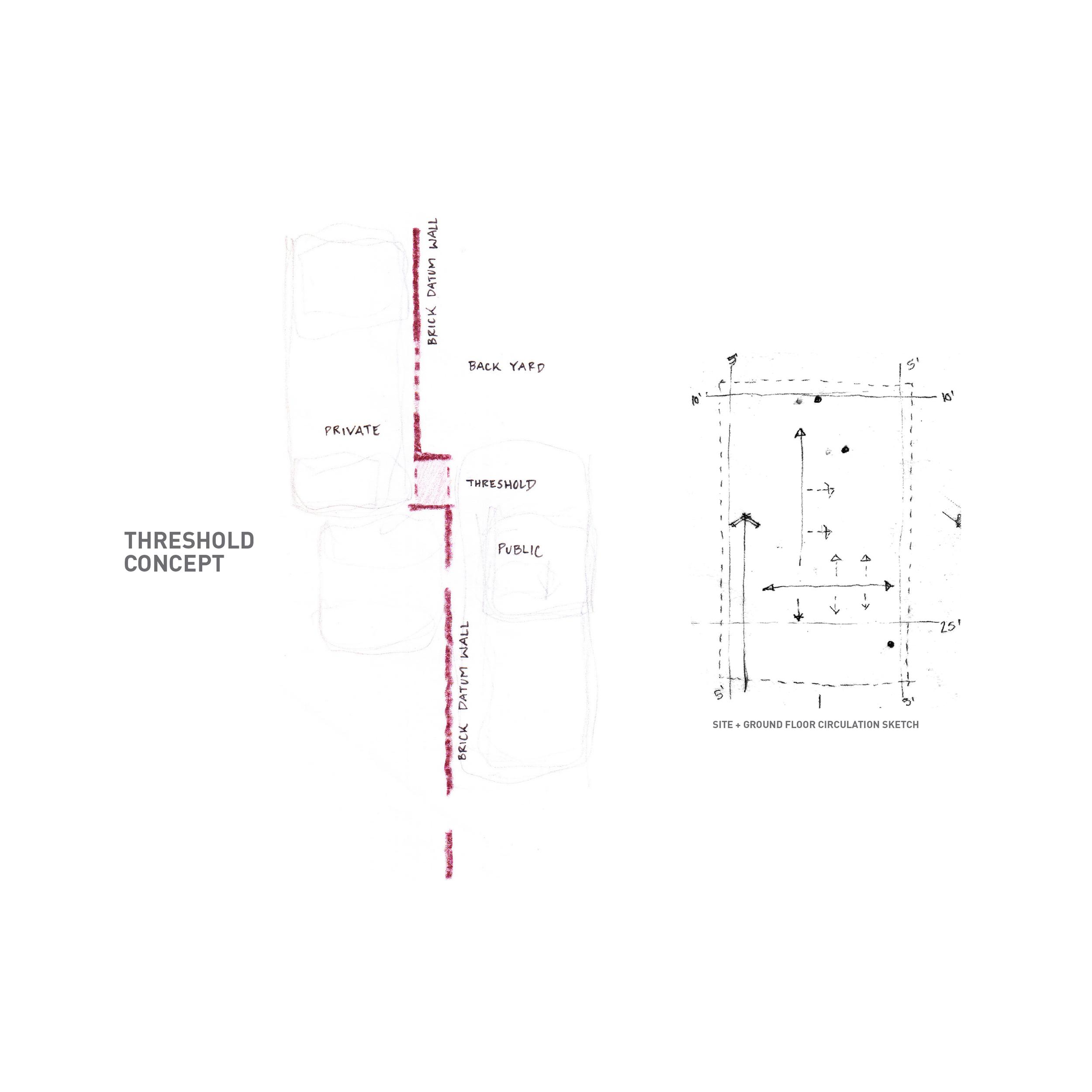 Threshold Concept.jpg