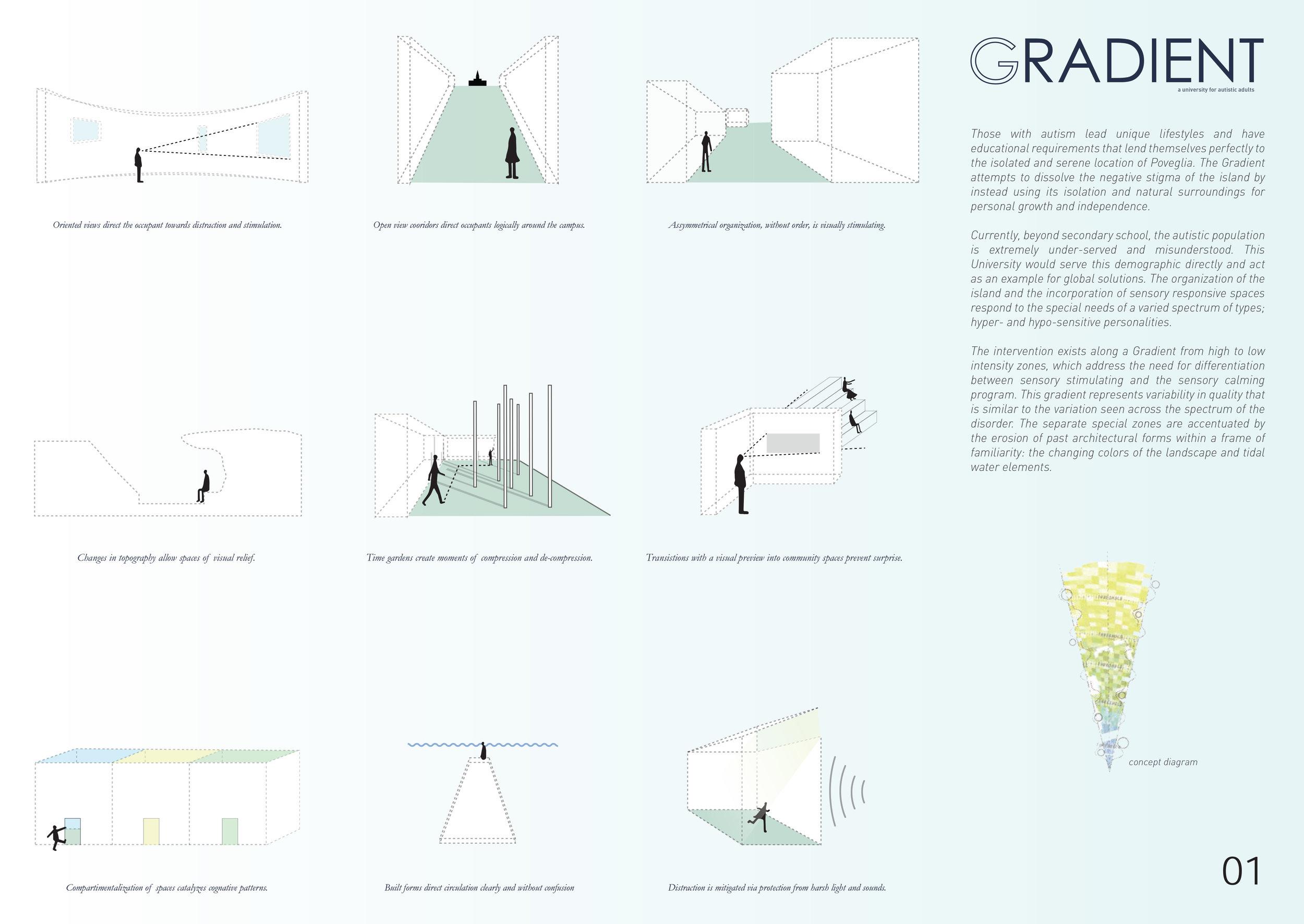 Univeristy Island Gradient Matt Fajkus Architecture MF MFx16_1.jpg