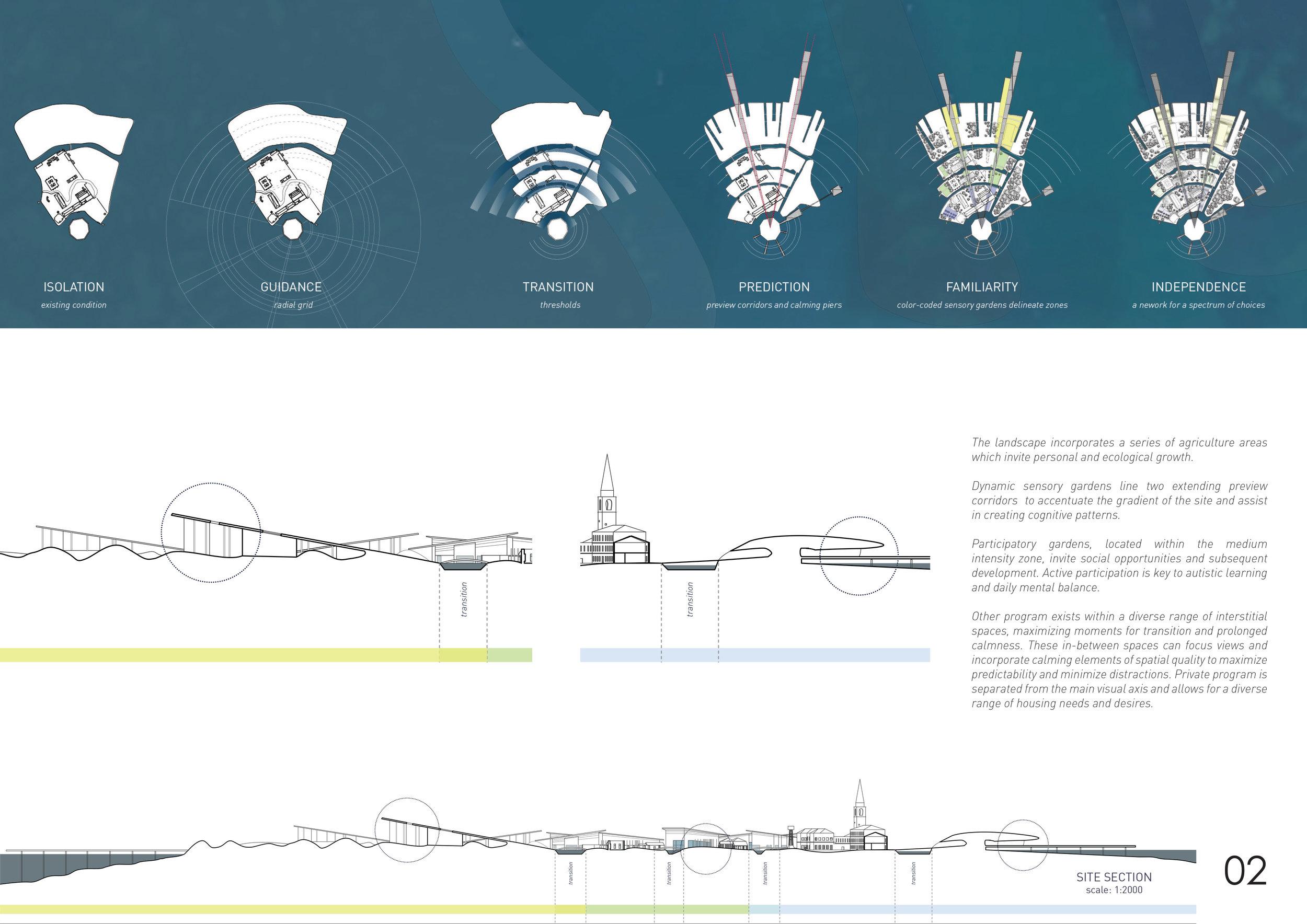 Univeristy Island Gradient Matt Fajkus Architecture MF MFx16_2.jpg