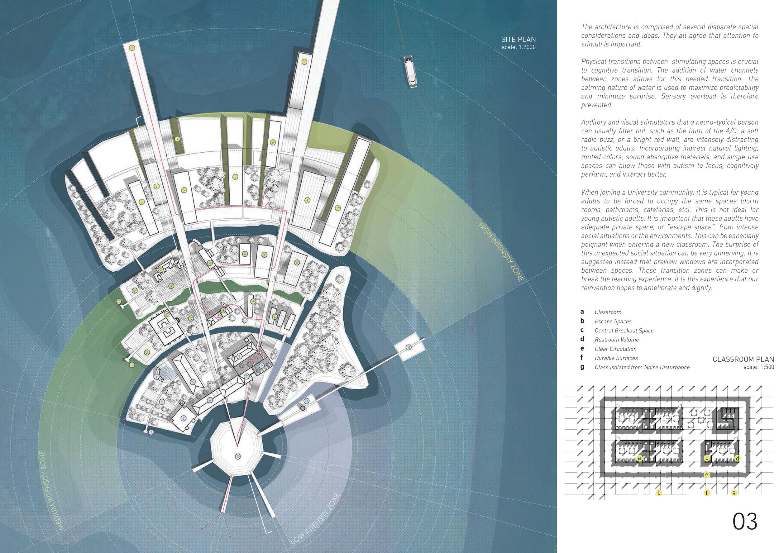 Univeristy Island Gradient Matt Fajkus Architecture MF MFx16_3.jpg