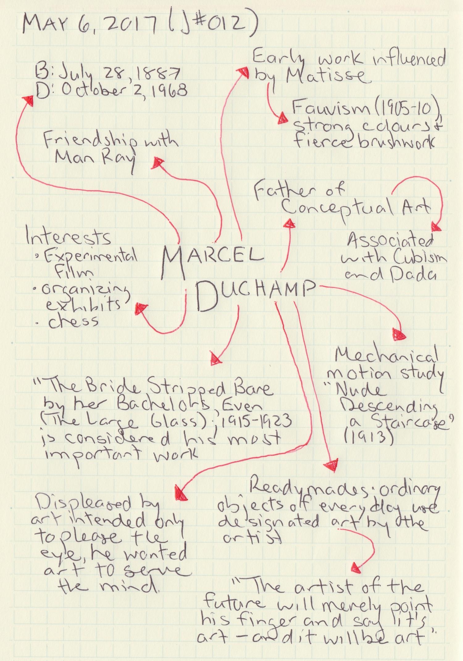 Marcel Duchamp; May 6, 2017 Journal #012