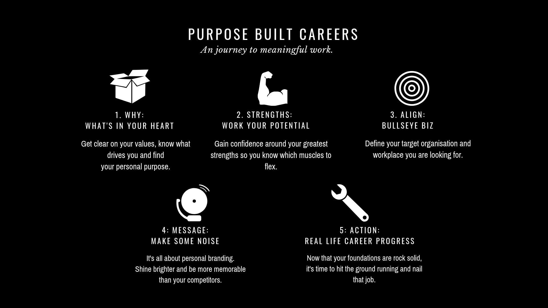 Purpose Built Careers.png