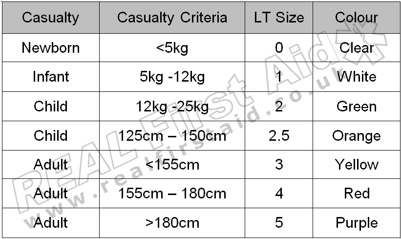LT Size.png