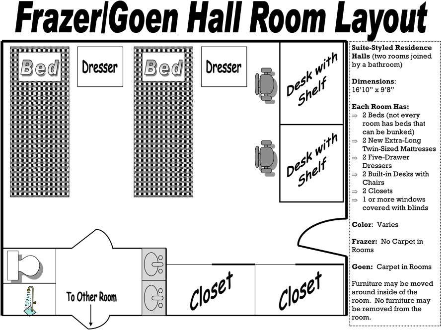 This is the layout for the dorm rooms at MSMS. Nearly all rooms in both residence halls have an identical layout.