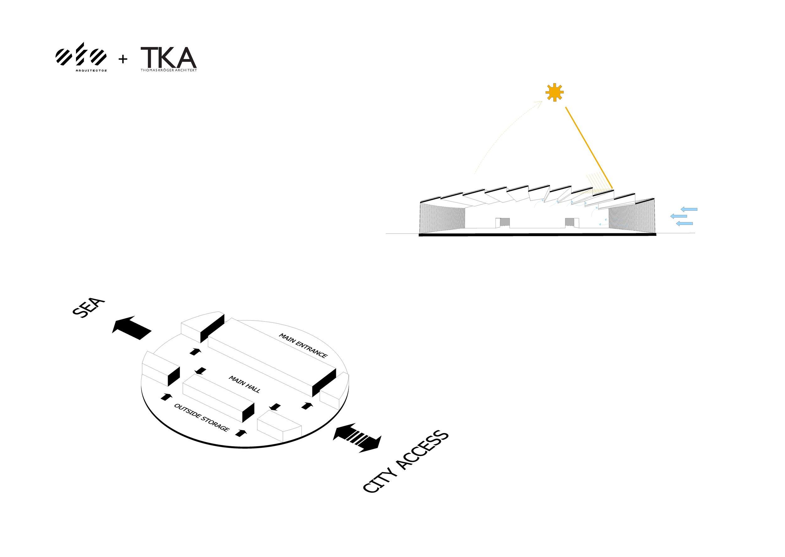 OSCM PT | GER 12.jpg