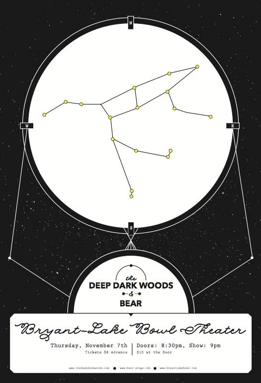 Ursa Major re-imagined for the genus Ursus.