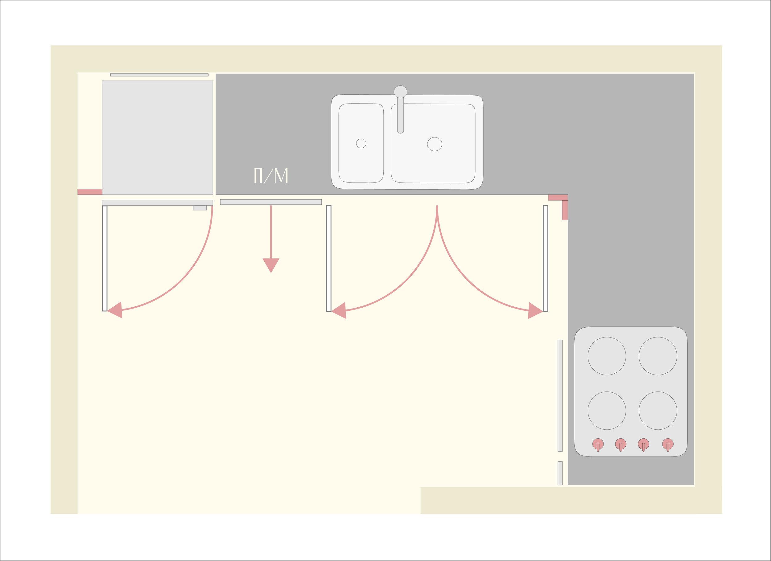 Направление открывания дверей шкафов на кухне. Красным цветом обозначены функциональные фасадные вставки: между холодильником и стеной, в углу смыкания кухонных шкафов.