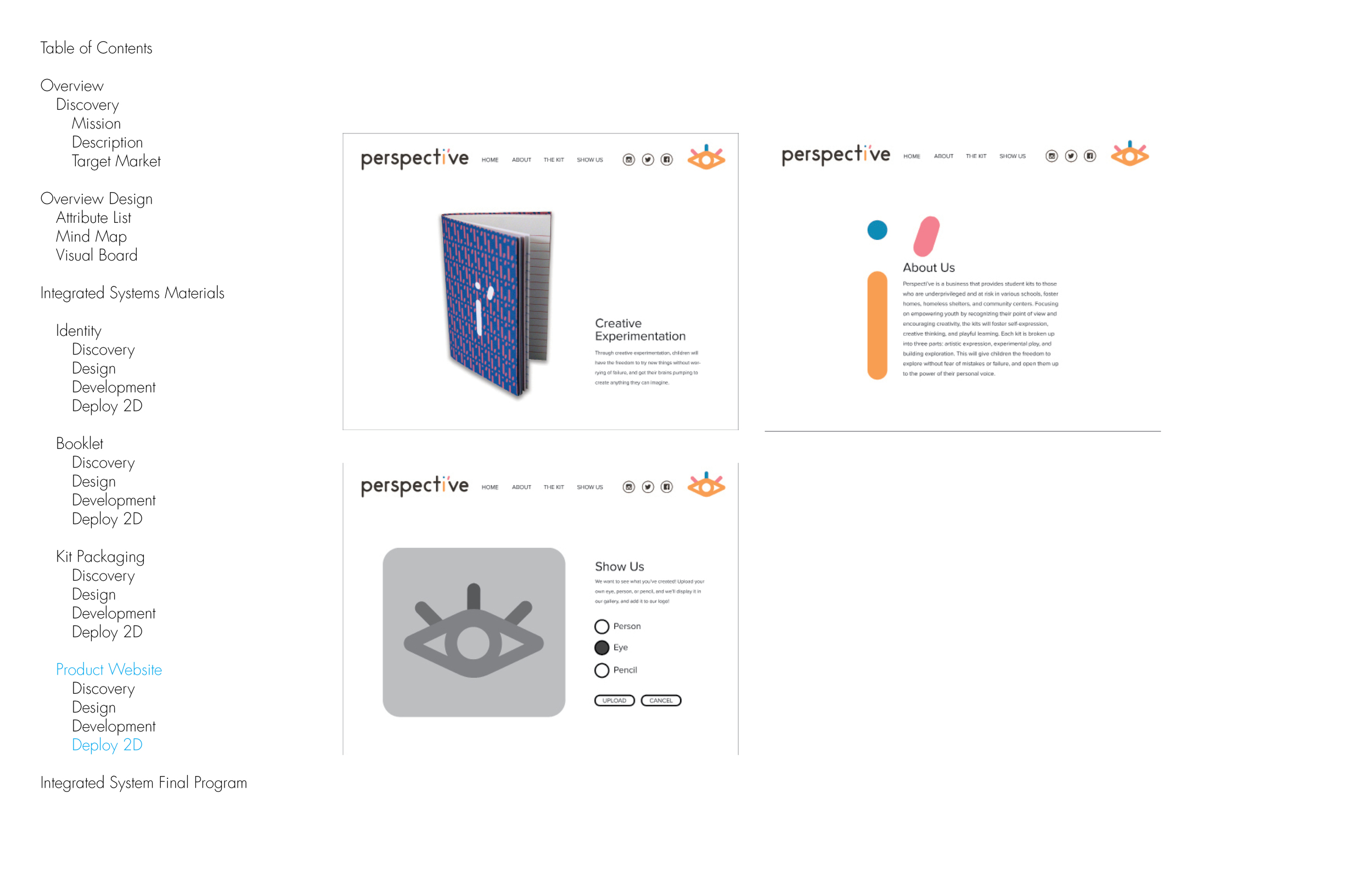 Project2_ProcessBook_Edwards41.jpg