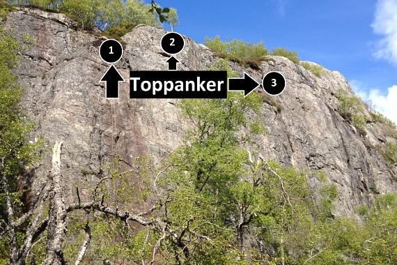 Plassering toppanker