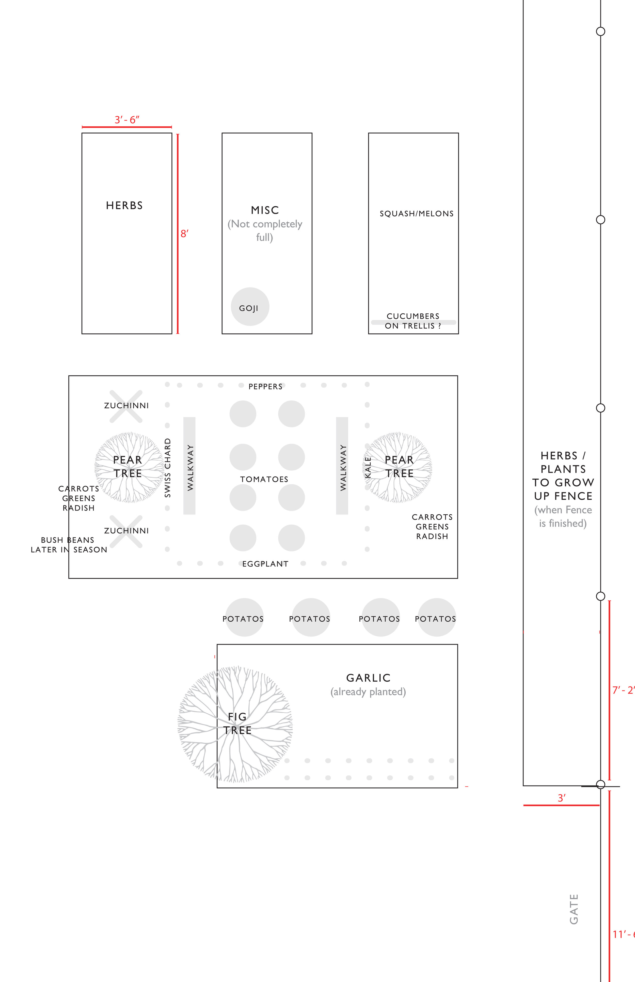 Community Bed Plan
