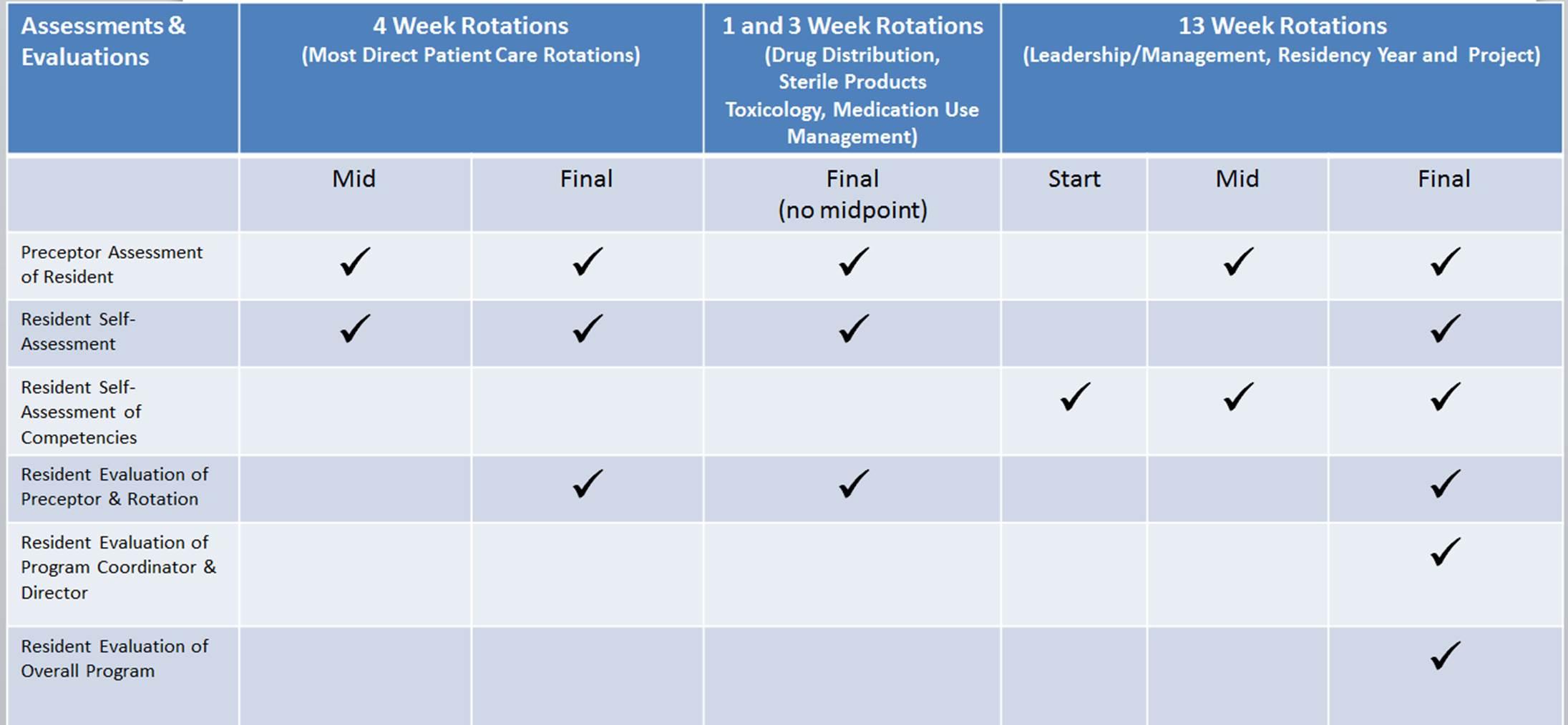 Assessment Table Graphic.jpg