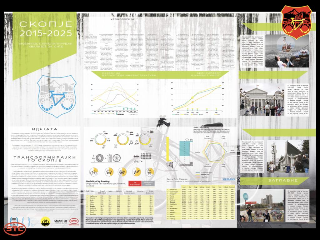 Smarter-Than-Car_Bicycle-Urbanism-Unit_.011.jpeg