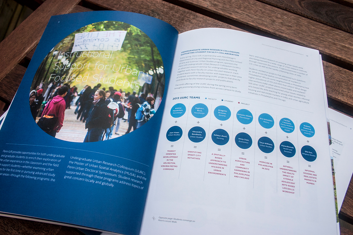 Penn Institute for Urban Research 2012 Annual Report: Local to Global, Julie Rado/Untuck Design