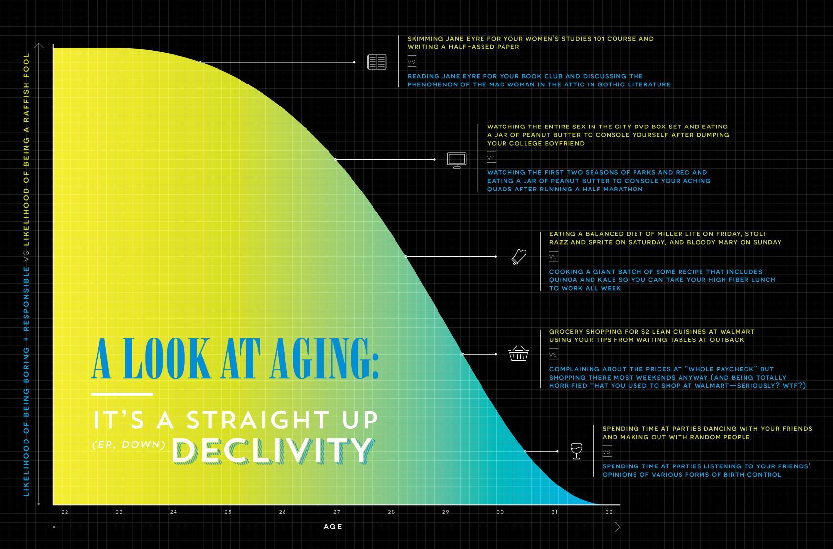 Visual Vocabulary: declivity, Julie Rado Design (click to view full size)