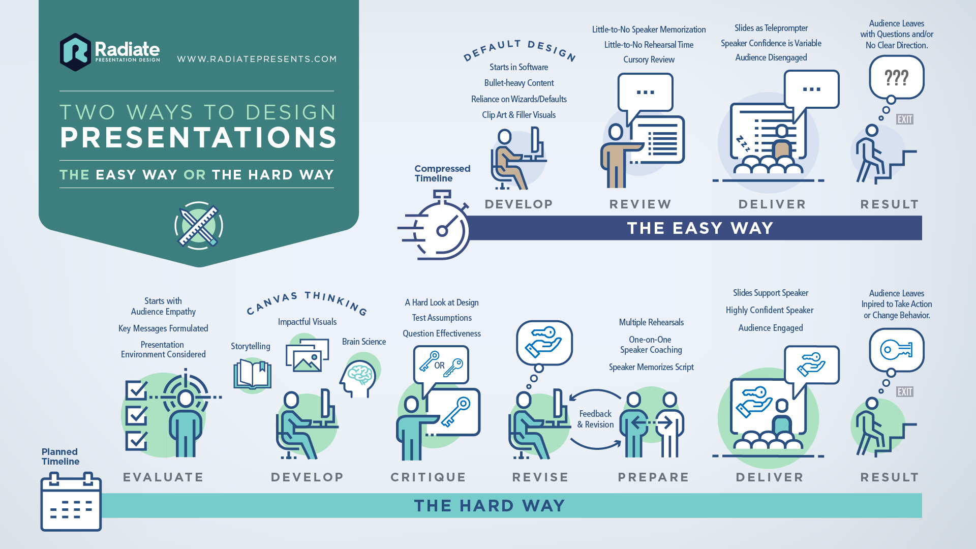 Download a PDF of this infographic  here.