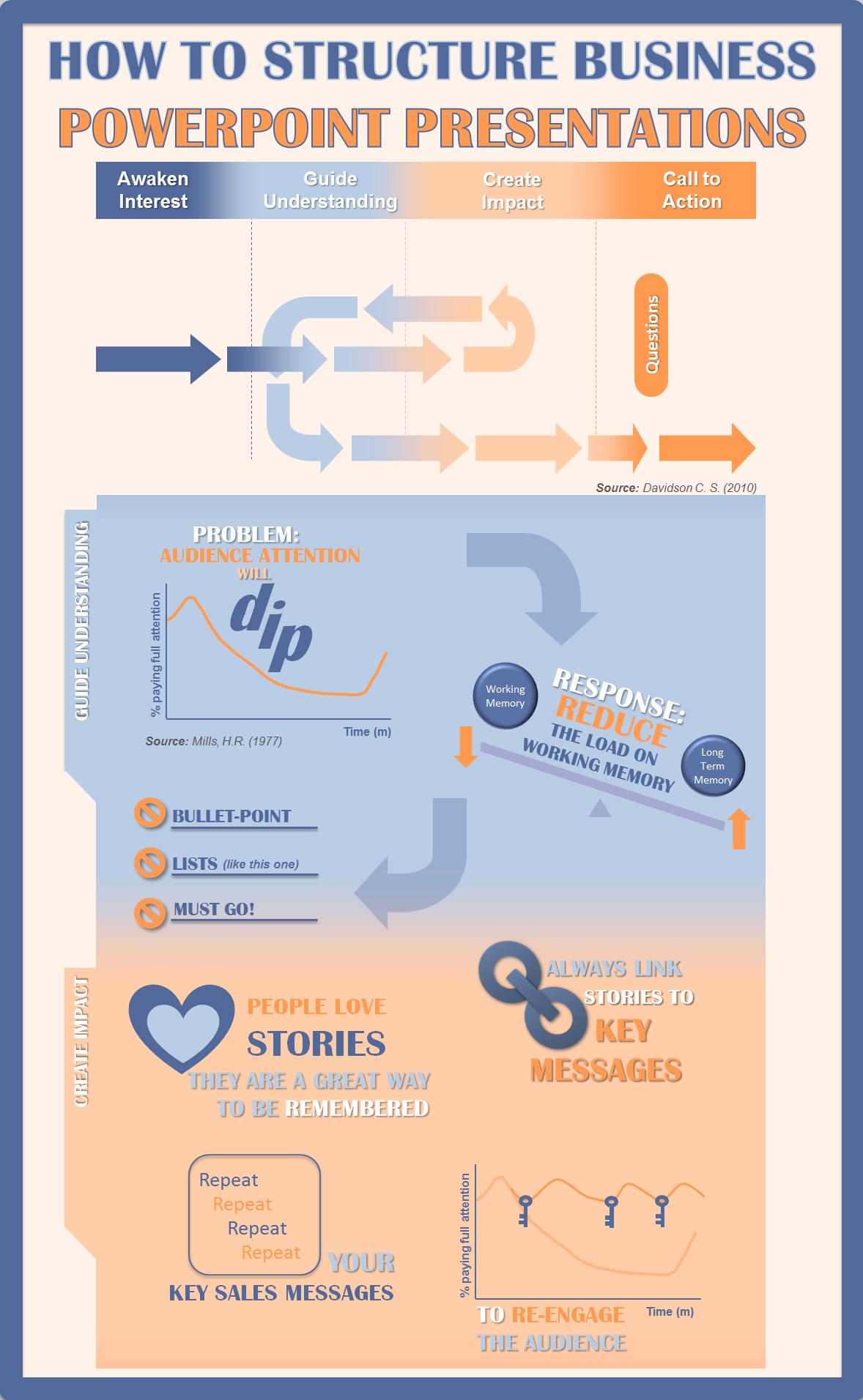 guide-understanding-create-impact.png