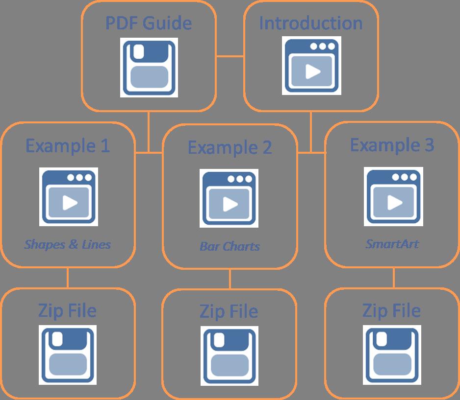 DPTS-Course-Structure.png