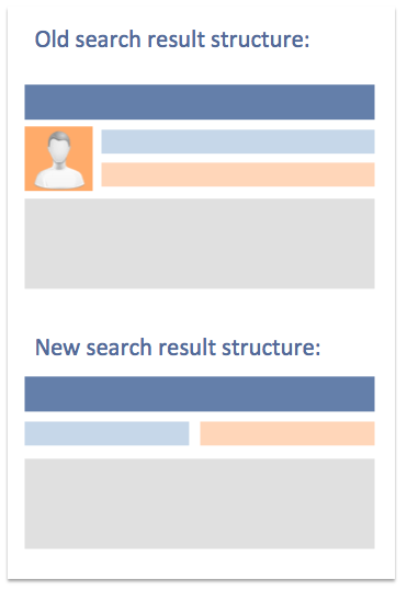 search-result-structure.png