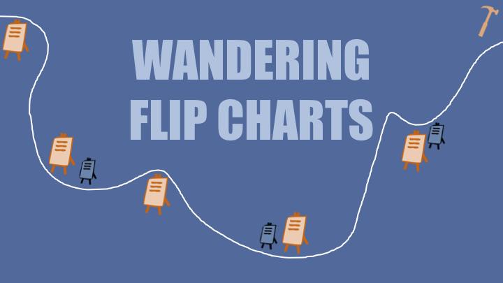 Wandering Flip Charts