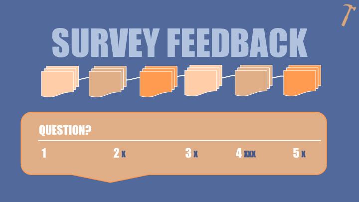 Facilitation Tools Survey Feedback