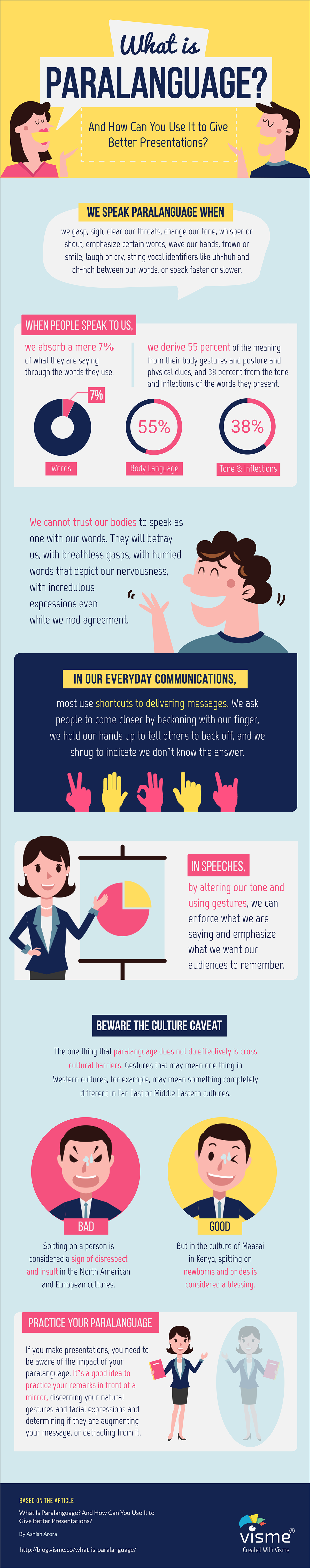 What-Is-Paralanguage-And-How-Can-You-Use-It-to-Give-Better-Presentations-infographic-2 (1).png