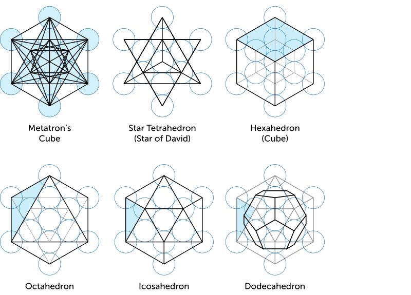 metatrons-cube1.s.jpg