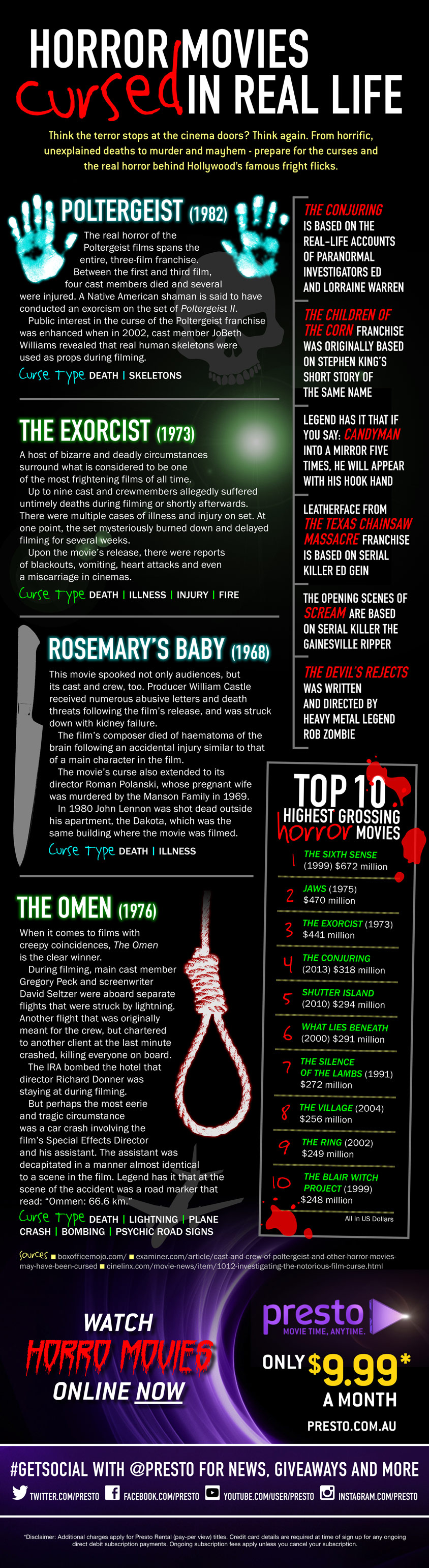 horror-movies-cursed-in-real-life-infographic