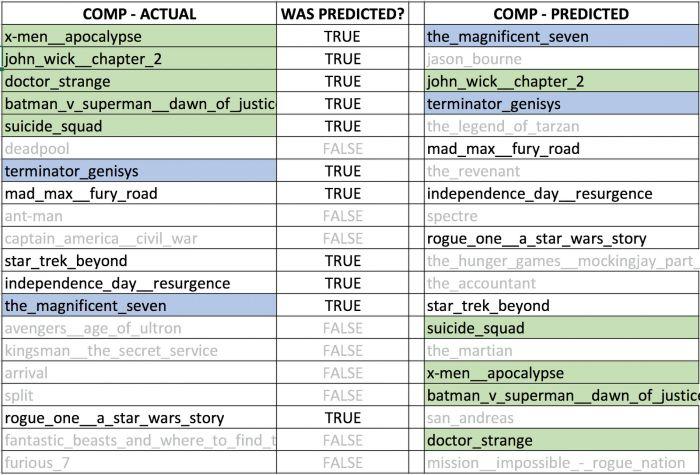 ai_prediction_vs_actual.jpg