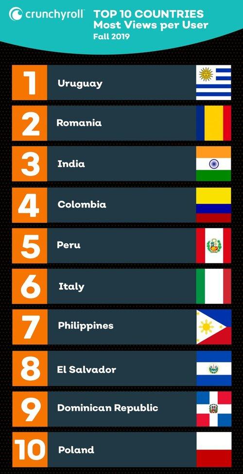 crunchyroll paesi