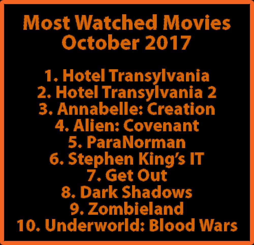 most_popular_2017.png