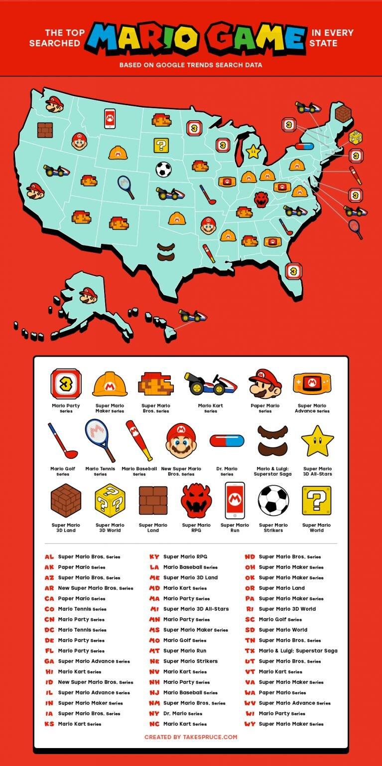 mario_infographic.jpg