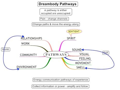 pathways_preview.jpeg