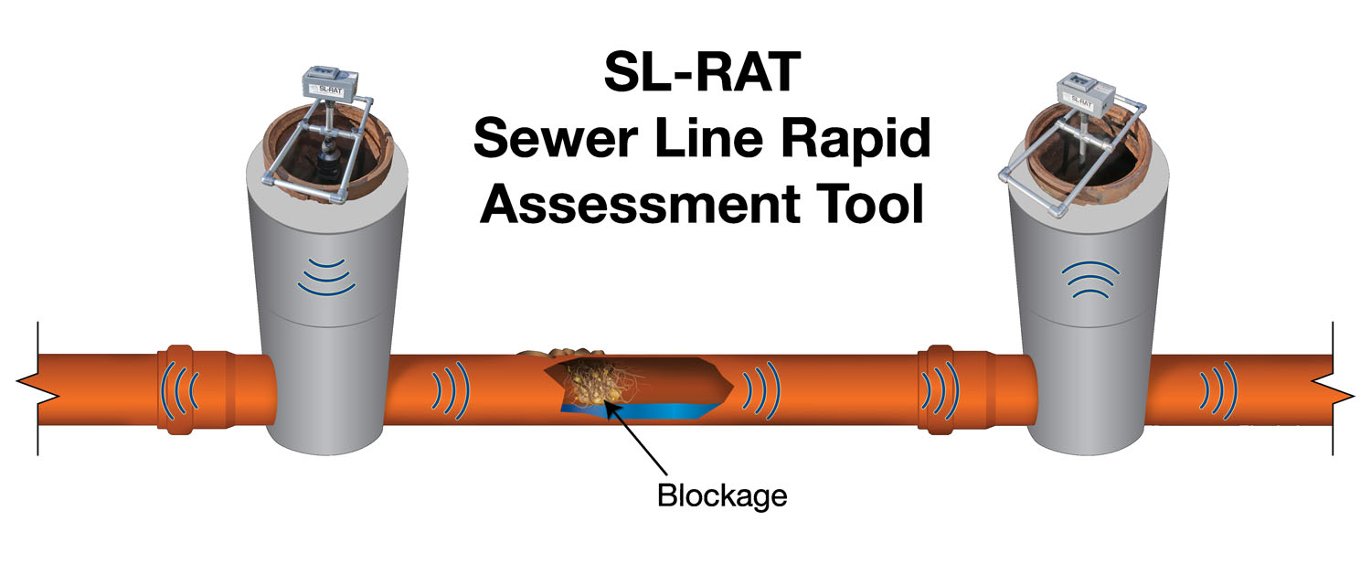 SL-RAT_diagram