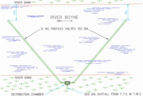 Navan WWTP outfall - Tideflex diffuser design.png