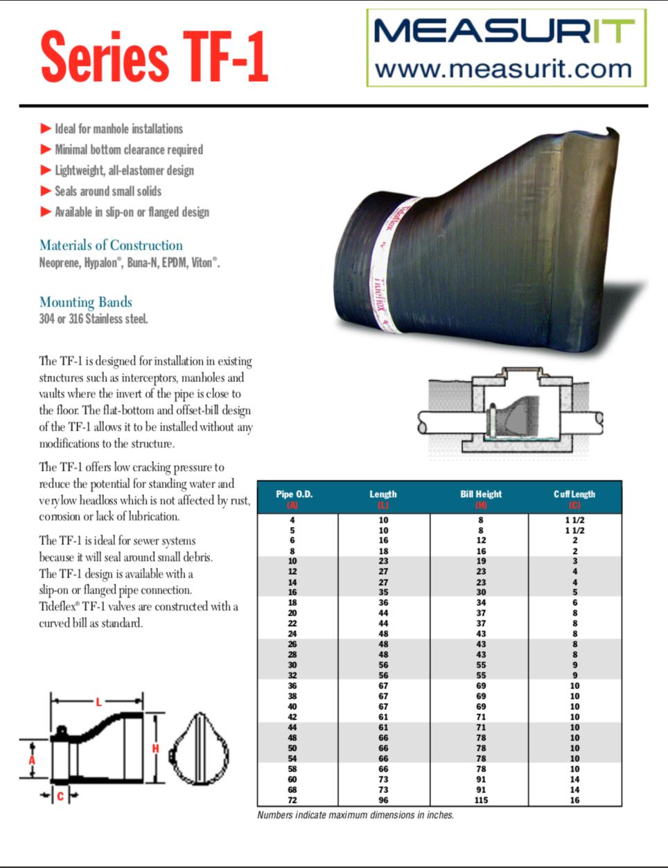 TF-1 valve data sheet