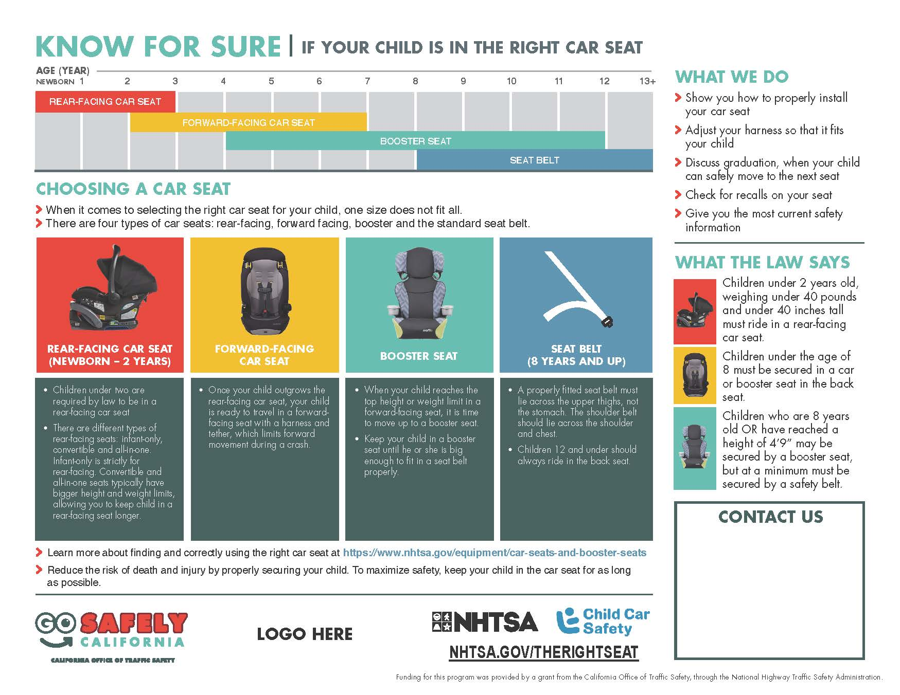 Child Safety Seat Information