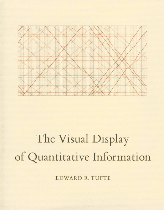 tufte-the-visual-display-of-quantitative-information.png