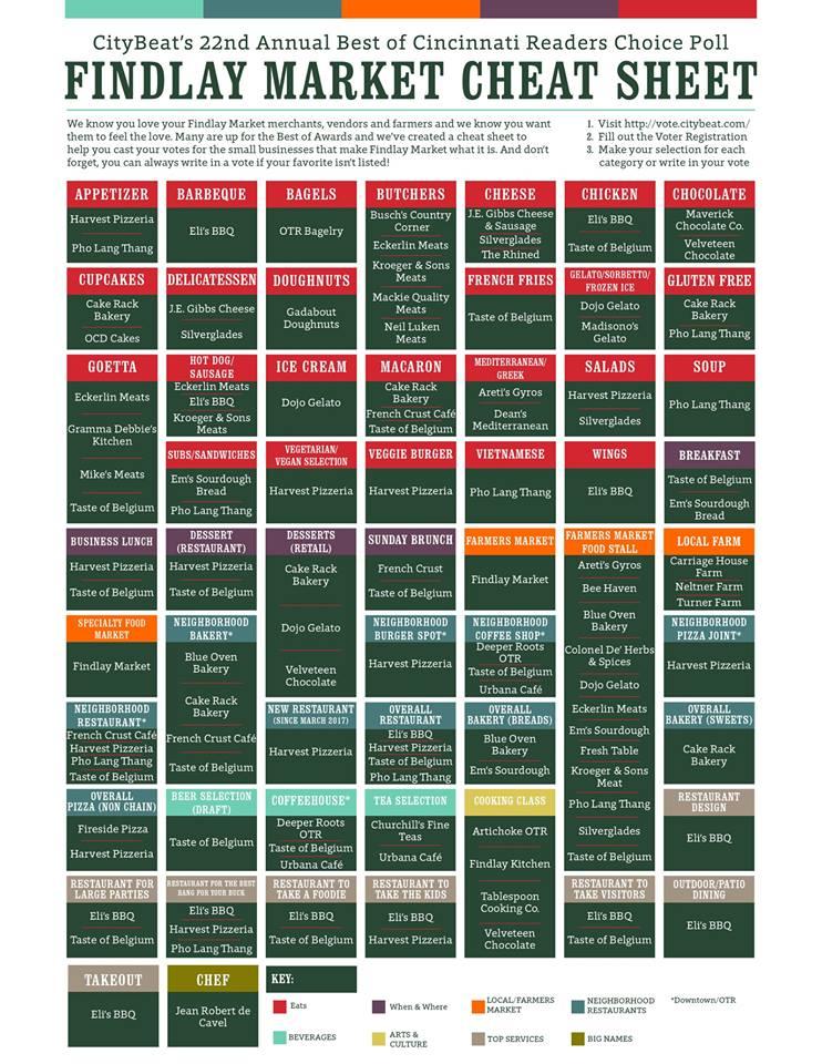 Findlay Market Cheat Sheet.jpg
