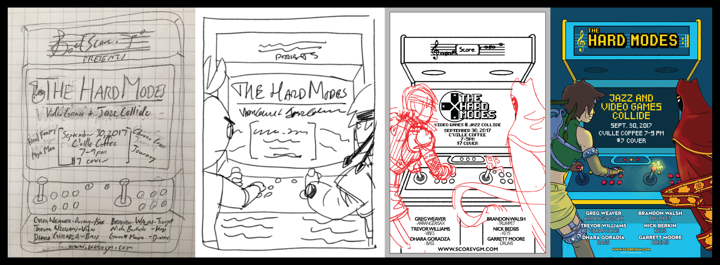 (1) Concept; (2) Initial sketch; (3) Conceptual draft; (4) Final product.