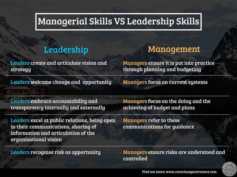 leadersvsmanagersoptimized.jpg