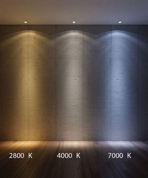 Kuvasta käy ilmi, miten huomattavat erot värilämpötiloilla on. Kuva: Pinterest
