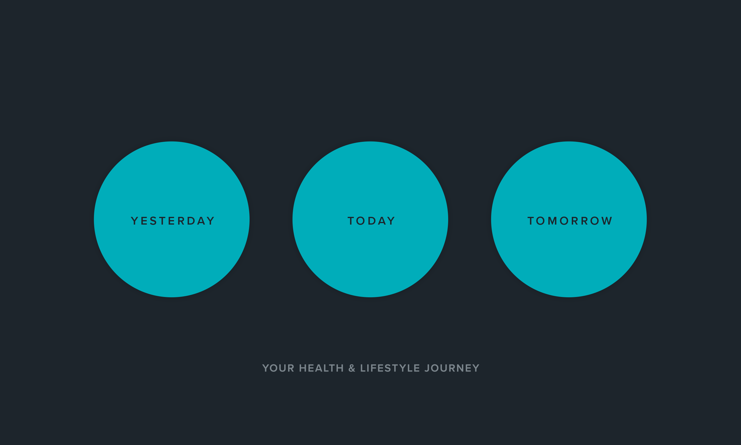 Three-Steps-to-Better-Health-1-Tomorrow-Identity-by-Ian-Whalley.png