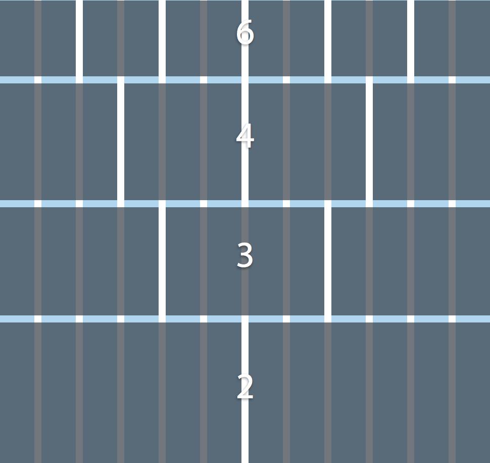 UX-Design-Website-Grid-Information-Architecture
