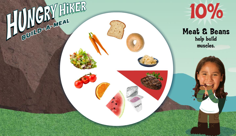 Hungry Hiker