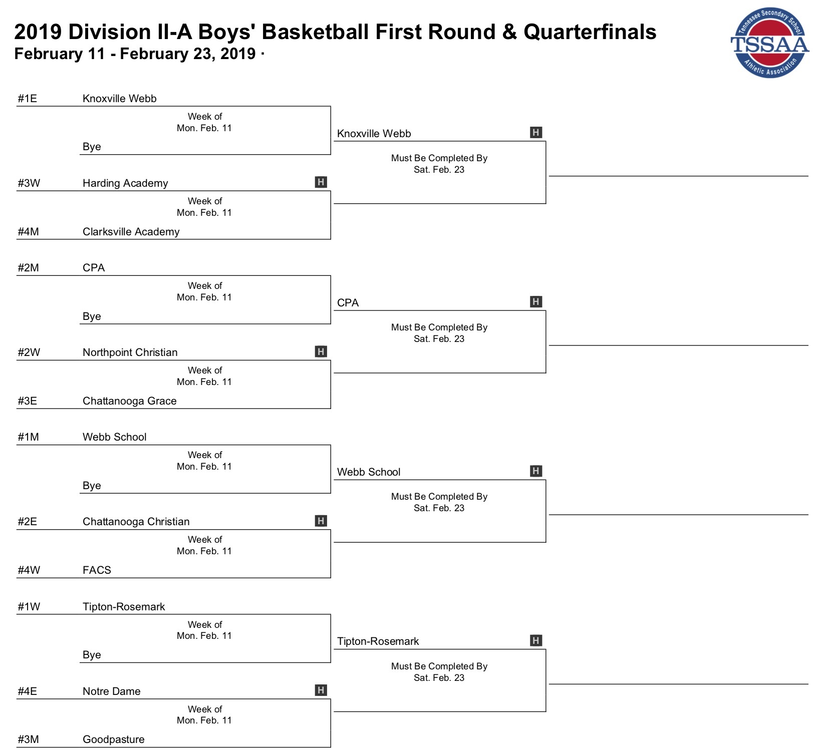 2019 Division II-A Boys' Basketball First Round & Quarterfinals Bracket.jpg