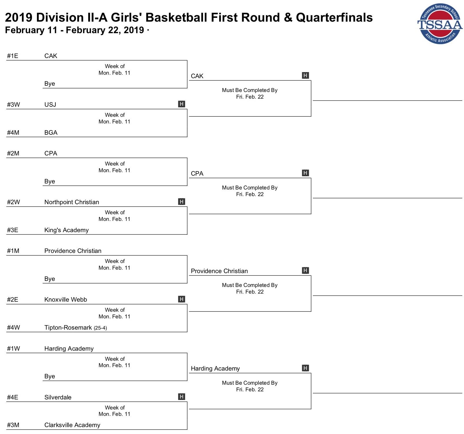 2019 Division II-A Girls' Basketball First Round & Quarterfinals Bracket.jpg